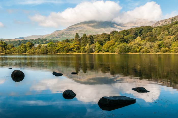 Popular Things to do in Coniston